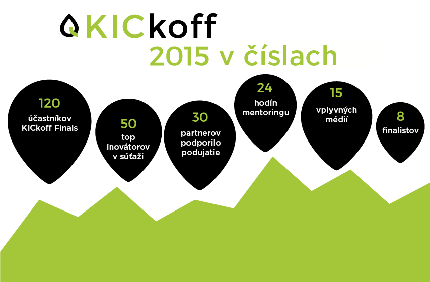 KICkoff-Finals-2015_top-fakty_infografika