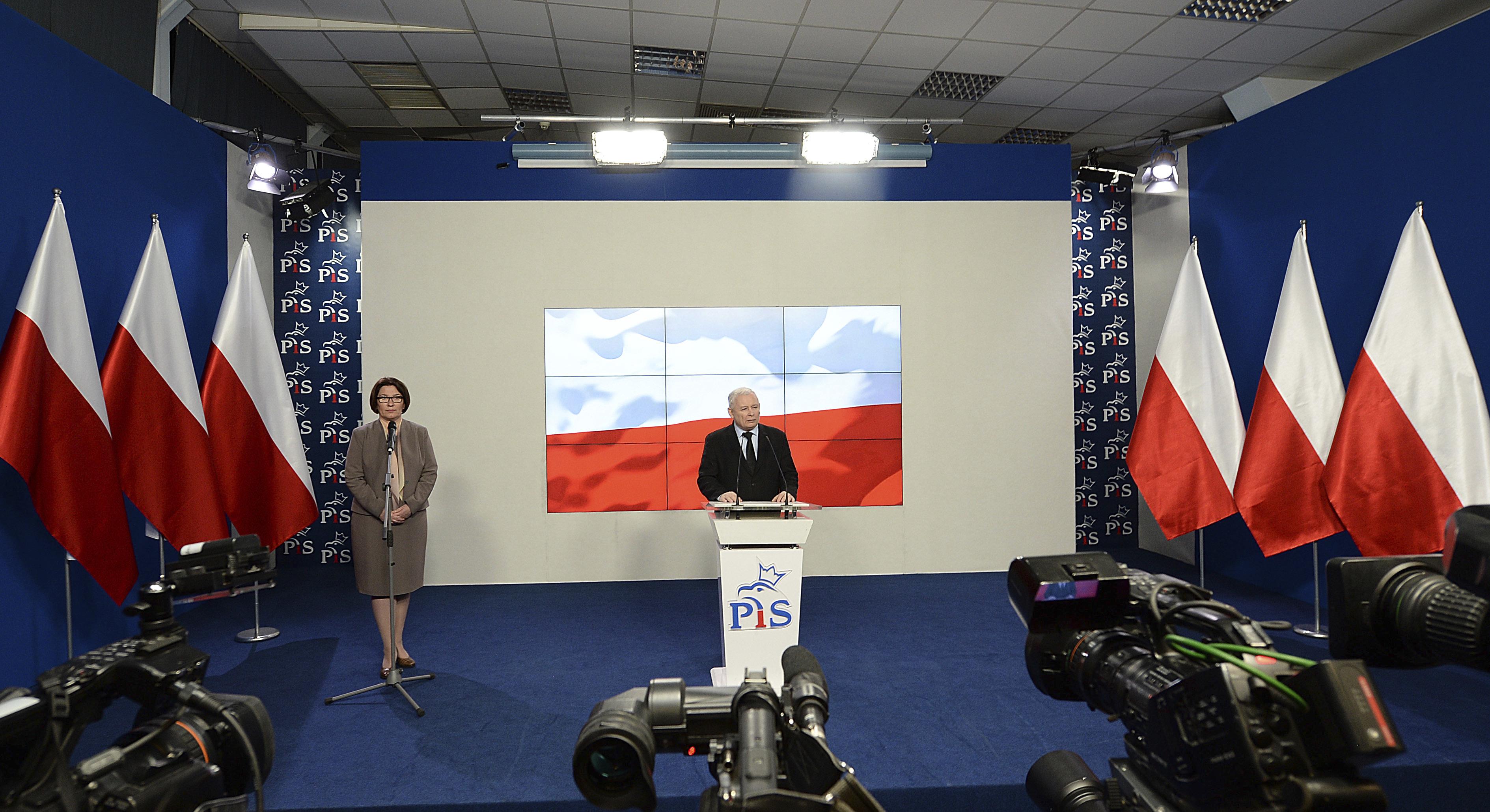 PiS Poľsko