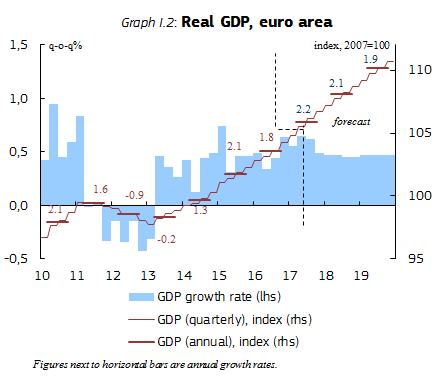 HDP EU