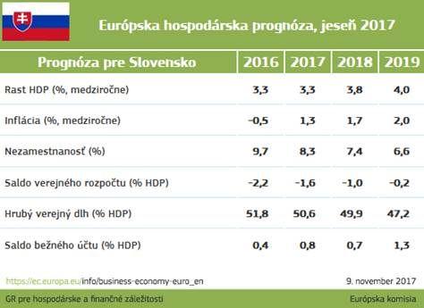 HDP SR